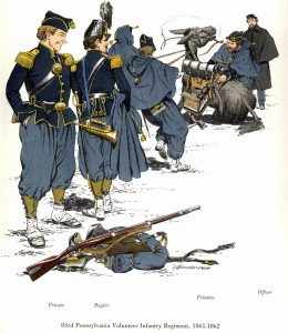 Chasseur Uniforms